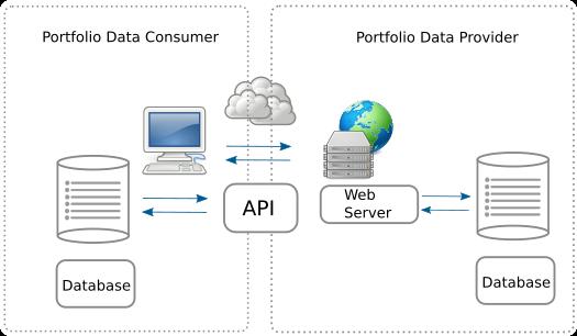Attachment API.png