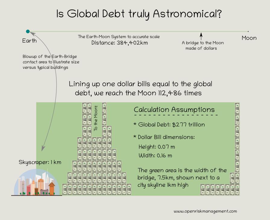 Attachment astronomical_debt.png