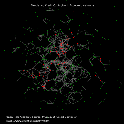 Simulation of credit contagion
